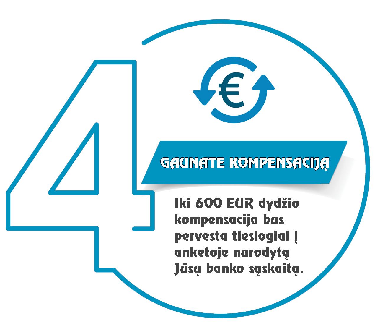 4-gaunate-kompensacija